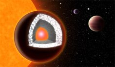 The interior of planet 55 Cancri e shown. A girl's would-be dream planet, that being 1/3 of it made of diamonds :P
