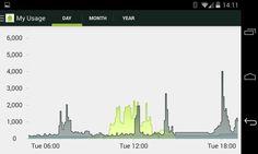 Smappee Energy Monitor - screenshot