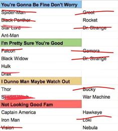 I fixed it from the original. Infinity war had a much bigger death count than I thought it would...Sad day