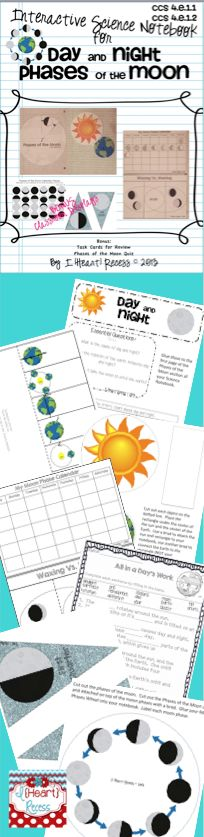 Phases of the Moon Interactive Notebook with bonus Phases of the Moon Banner