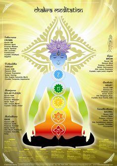 #meditation #controllingemotionalflow http://www.aurawellnesscenter.com/2011/08/21/meditation-for-controlling-emotional-flow/