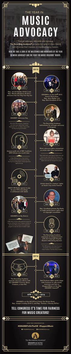 TOUCH this image: The Year in Music Advocacy by The GRAMMYs