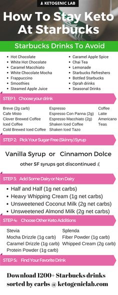 How To Stay Keto At Starbucks These keto diet tips for beginners are going help you lose weight on your ketogenic diet! These ketogenic tips are great for losing weight and being successful on your keto diet. Low Carb Wraps, Secret Menu, Ketogenic Recipes, Keto Recipes, Healthy Recipes, Sweets Recipes, Delicious Recipes, Healthy Foods, Milkshake