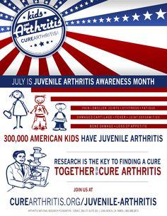 Juvenile Arthritis, Rheumatoid Arthritis Symptoms, Arthritis Relief, Arthritis Treatment, The Cure, Join, Words, Craft, Hand Crafts