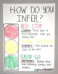 How to Teach Inference - Rockin Resources