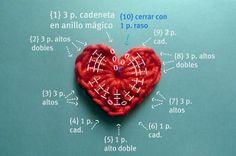 Armygurumi, amigurumi and other things in life: Heart Anatomy anatomy {heart}