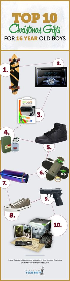 13 best christmas gifts 17 yr old boys images on