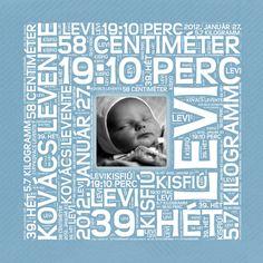 BETŰKÉP: betűkből, szavakból ajándék kép készítése : KÉPÁRUHÁZ.HU - FOTÓBÓL is
