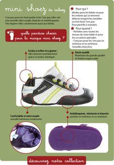 Présentation des chaussures Mini shoez. Chaussures en cuir. Chaussures pour bébé.