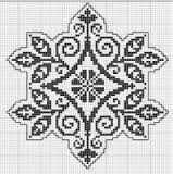 Resultado de imagem para graficos tapestry crochet