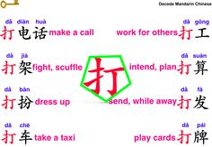 Learn Chinese language from Karen - A Chinese girl. I will master you in pronouncing chinese words with Pinyin. Basic Chinese, How To Speak Chinese, Chinese Phrases, Chinese Words, Learn Mandarin, Mandarin Lessons, Chinese Pinyin, Learn Chinese Characters, Chinese Alphabet