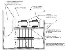 the egress system IBC   designersassistance.com
