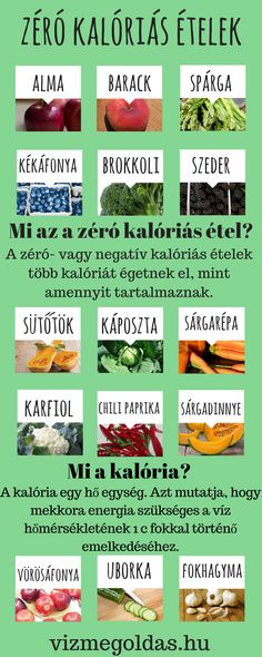 Olvass további bejegyzéseket az egészséges életmóddal foglalkozó blogunkban. Herbal Remedies, Natural Remedies, Fitness Diet, Health Fitness, Clean9, Receding Gums, Health Eating, Health Diet, Kaja