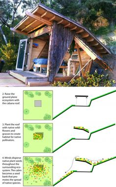 forest slope cabina Quirky Cabana: Tiny Retreat Blends Into Sloped Landscape Landscaping A Slope, Landscaping Ideas, Sloped Landscape, Tiny Wood Stove, Secluded Cabin, Cladding Systems, Permaculture Design, Earthship, The Great Outdoors