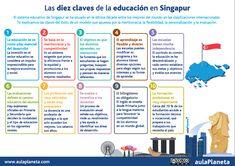 Infografía Las diez claves de la educación en Singapur