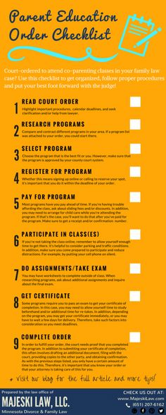 22 best co parenting classes images on pinterest coparenting 9 steps to complete your parent education order pin to save our checklist and get solutioingenieria Gallery