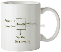 Engineer, problem, solution personalized coffee cups Tea Cup white coffee mugs