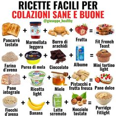 Conseils fitness en nutrition et en musculation. Easy Healthy Breakfast, Healthy Eating, Autogenic Training, Tips Fitness, Sports Food, Fruit Smoothie Recipes, Nutrition, No Calorie Foods, Low Carb Diet