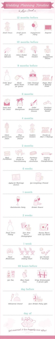 wedding timeline-I'm sure I'll need this one day