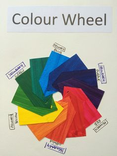 A colour wheel can be made of anything you like - paint, crayons, paint charts from the DIY store or even clipping from magazines. I made mine from paint.