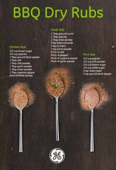 Jazz up your BBQ with rubs for pork, chicken and steak. Using common spices, you can make a standard meal a standout meal for your friends and family.: Jazz up your BBQ with rubs for pork, chicken and steak. Using common spices, you can make a Homemade Spices, Homemade Seasonings, Homemade Gifts For Men, Diy Gifts For Men, Spice Rub, Spice Mixes, Spice Blends, Grilling Recipes, Cooking Recipes