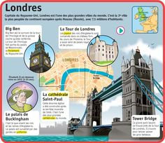 Fiche exposés : Londres Big Ben, Flags Europe, London With Kids, English Teaching Resources, French Phrases, French Classroom, French Language Learning, London Life, Reading Skills