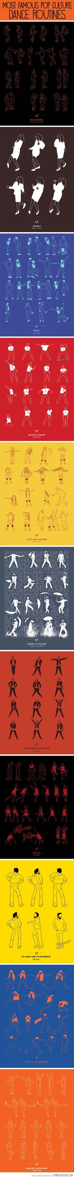 Famous dance routines…