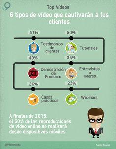 6 tipos de vídeos para cautivar a tus clientes #infografia #infographic #marketing