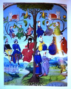 "B. 71. Tree of Consanguinity. Bruges, 1471. From ""Illuminating Fashion: Dress in the Art of Medieval France and the Netherlands, 1325-1515."""