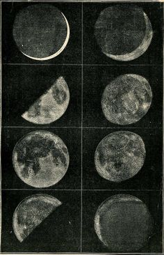 Astronomy set of moon observations?