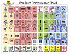 ,CCC-SLP is a board-certified speech-language pathologist, autism expert and technology specialist helping support communication for nonverbal children with autism. Autism Preschool, Computer Companies, Special Needs Students, Children With Autism, Speech And Language, Speech Therapy, Special Education, Teacher Resources, Vocabulary