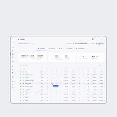 Analytics Dashboard, Dashboard Design, Interface Design, User Interface, Desktop Design, Web Design, Ui Web, Interactive Design, Data Visualization