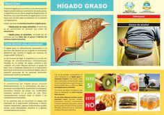 #Higado #graso #Consecuencias