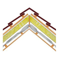 Roof profile