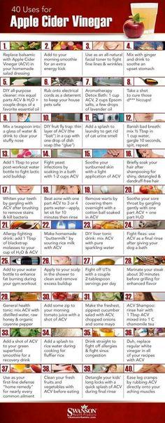 40 Uses for Apple Cider Vinegar