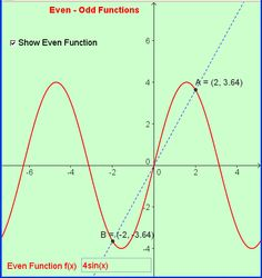 Even-Odd Functions