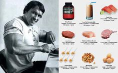 Gain Muscle Diet - Build Muscle Fast With a Quality Gain Muscle Diet!