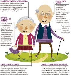 Queda de idosos: saiba quais são as possíveis causas