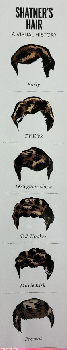 funny celebrity pictures - William Shatner's Hair: A Visual History