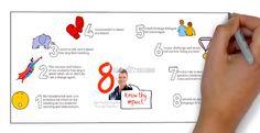 John-Hattie-8-eight-mindframes-for-teachers