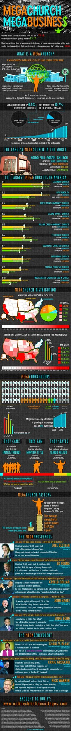13 Best Bathroom Infographics Images In 2013 Bathroom