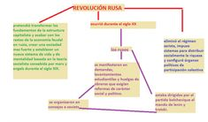 Cuadros sinópticos sobre la Revolución Rusa | Cuadro Comparativo Line Chart, Russian Revolution, Teaching Chemistry, Ephemeral Art, School Study Tips