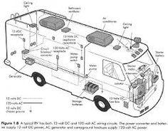 Plumbing    Diagram      Cargo Trailer Ideas   Pinterest      Rv