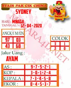 Joker Merah Sgp : joker, merah, Magnum, Ideas, Lottery, Numbers,, Tips,, Results