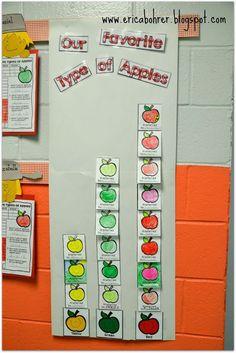 Whole class apple taste test