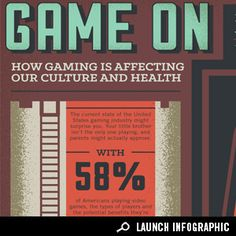 How Gaming is Affecting Our Culture and Health by Column Five Infographics, Gaming, Culture, Health, Videogames, Salud, Infographic, Health Care, Games