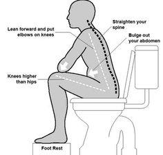postura estreñimiento