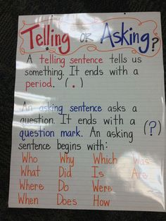 anchor chart sentences | anchor chart- telling and asking sentences
