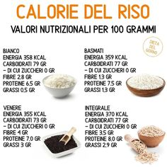 Cooking Recipes, Healthy Recipes, Green Life, Italian Recipes, Healthy Lifestyle, Food And Drink, Health Fitness, Keto, Natural Foods
