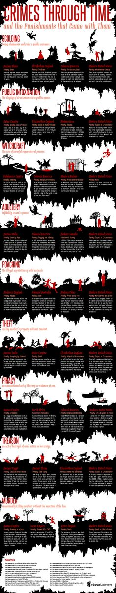 """Have you ever heard the saying, """"the crime doesn't fit the punishment?"""" Well this infographic will take that saying to a whole new level. Writing Advice, Writing Resources, Writing Help, Writing Prompts, Forensic Science, Forensics, Sociology, History Facts, Writing Inspiration"""